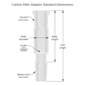 SIpipes Carbon Filter Standard Dimensions